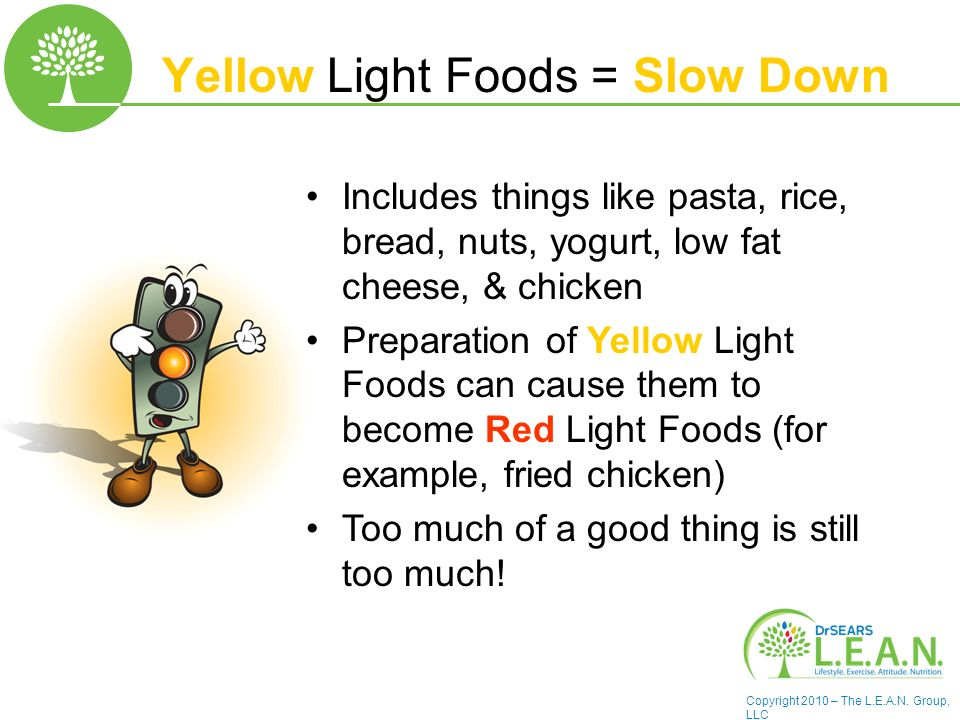 Copyright 2010 – The L.E.A.N. Group, LLC Includes things like pasta, rice, bread, nuts, yogurt, low fat cheese, & chicken Preparation of Yellow Light