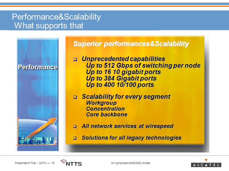 Presentation Title – DATA 10 All rights reserved © 2002, Alcatel Performance&Scalability What supports that Performance Superior performances&Scalability Unprecedented capabilities Unprecedented capabilities Up to 512 Gbps of switching per node Up to 16 10 gigabit ports Up to 384 Gigabit ports Up to 400 10/100 ports Scalability for every segment Scalability for every segmentWorkgroupConcentration Core backbone All network services at wirespeed All network services at wirespeed Solutions for all legacy technologies Solutions for all legacy technologies