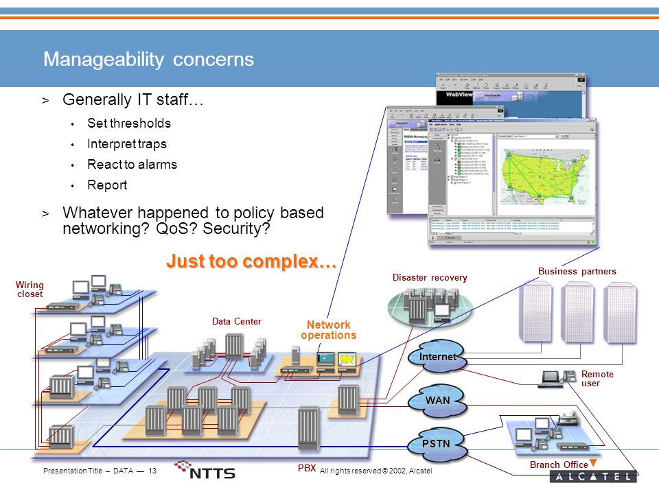Presentation Title – DATA 13 All rights reserved © 2002, Alcatel Disaster recovery Branch Office Wiring closet PBX Remote user Data Center Internet WAN PSTN Manageability concerns > Generally IT staff… Set thresholds Interpret traps React to alarms Report > Whatever happened to policy based networking.