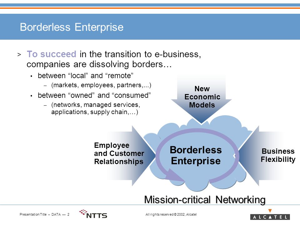 Presentation Title – DATA 2 All rights reserved © 2002, Alcatel > To succeed in the transition to e-business, companies are dissolving borders… between local and remote – (markets, employees, partners,...) between owned and consumed – (networks, managed services, applications, supply chain,…) Borderless Enterprise Borderless Enterprise Mission-critical Networking Business Flexibility Employee and Customer Relationships New Economic Models