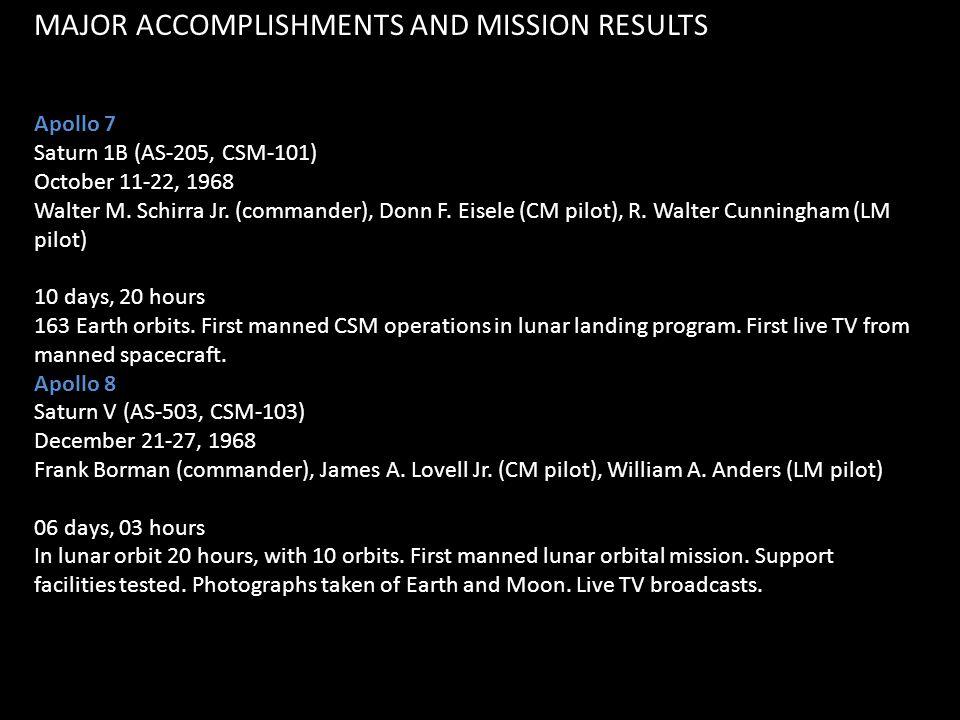 Apollo 7 Saturn 1B (AS-205, CSM-101) October 11-22, 1968 Walter M. Schirra Jr. (commander), Donn F. Eisele (CM pilot), R. Walter Cunningham (LM pilot)