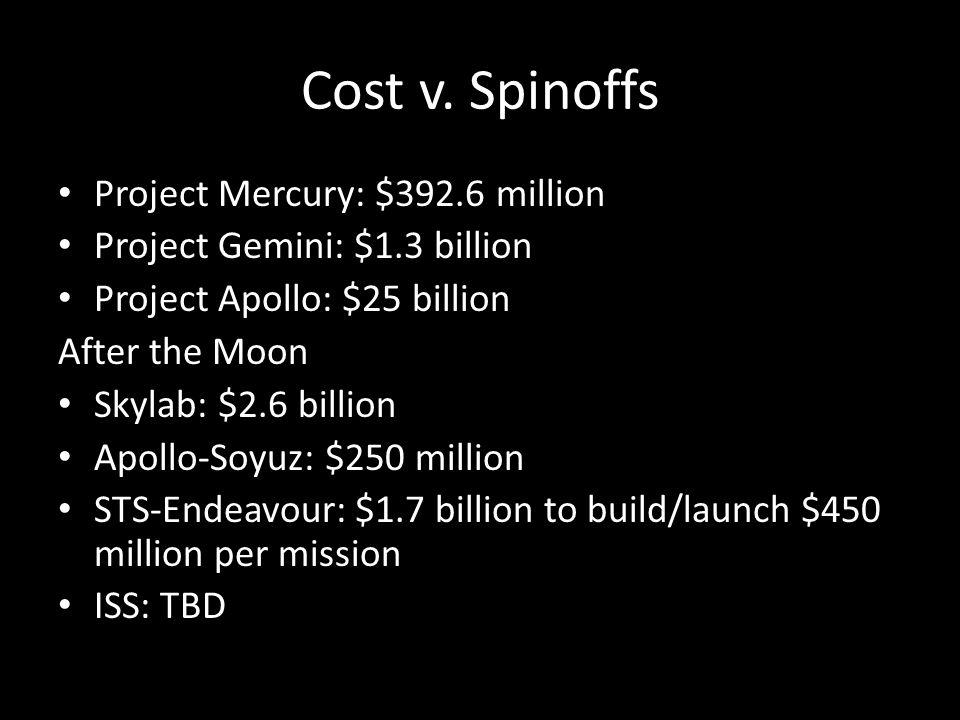 Cost v. Spinoffs Project Mercury: $392.6 million Project Gemini: $1.3 billion Project Apollo: $25 billion After the Moon Skylab: $2.6 billion Apollo-S