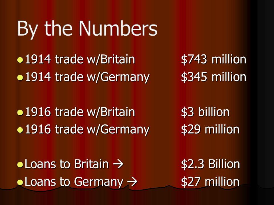 1914 trade w/Britain $743 million 1914 trade w/Britain $743 million 1914 trade w/Germany $345 million 1914 trade w/Germany $345 million 1916 trade w/B