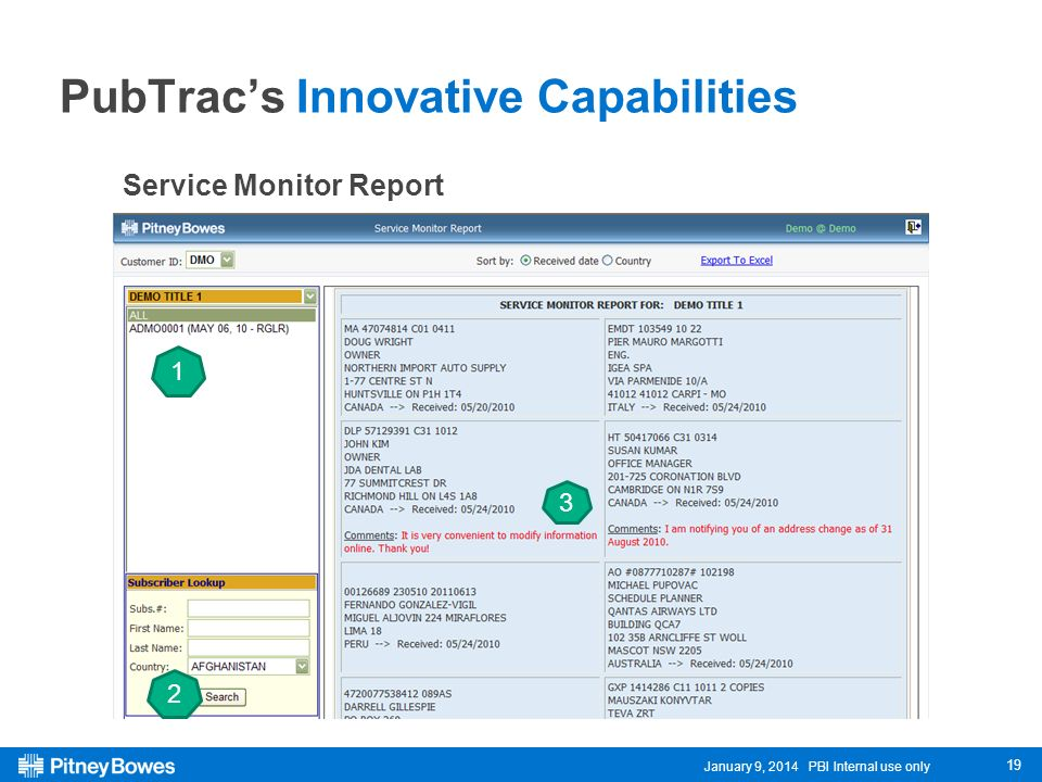 January 9, 2014 PBI Internal use only 19 PubTracs Innovative Capabilities Service Monitor Report 1 2 3