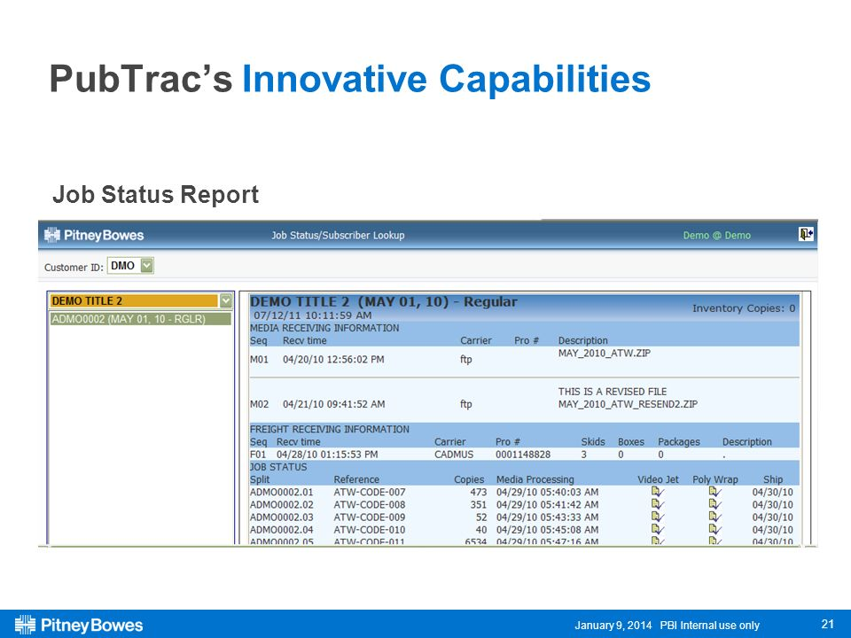 January 9, 2014 PBI Internal use only 21 PubTracs Innovative Capabilities Job Status Report