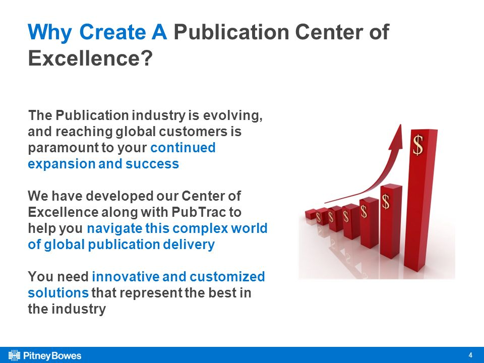4 Why Create A Publication Center of Excellence.