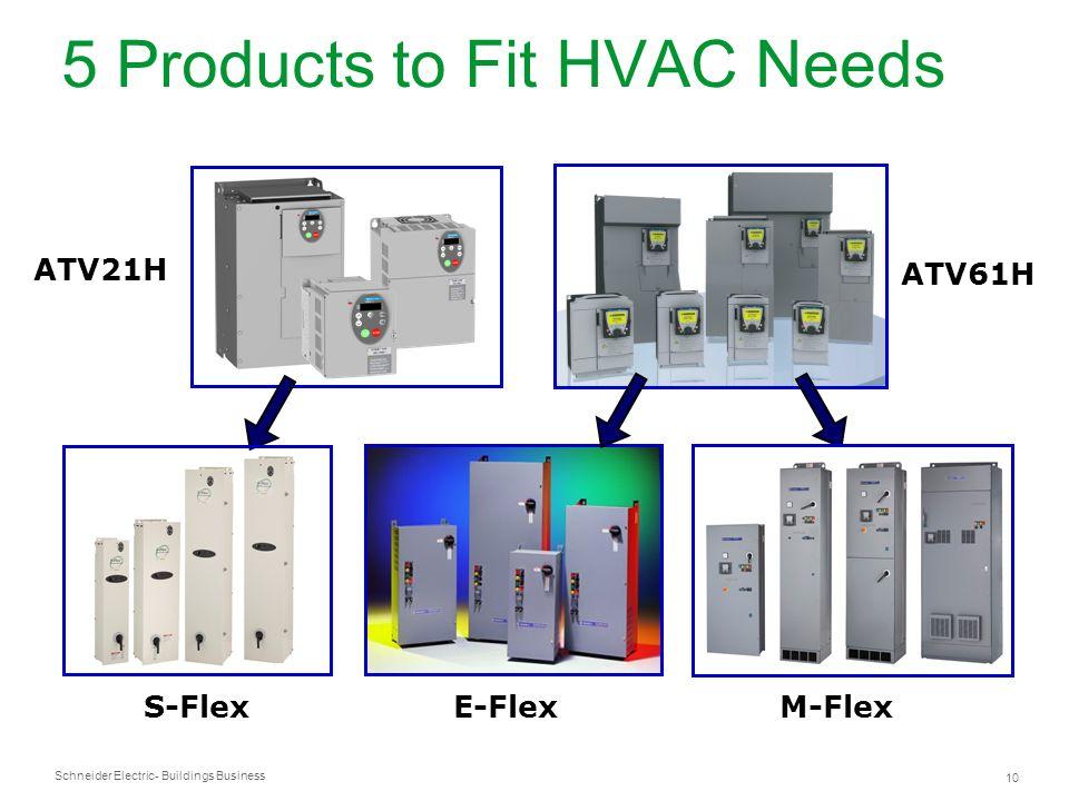 Schneider Electric 10 - Buildings Business 5 Products to Fit HVAC Needs ATV61H S-FlexE-FlexM-Flex ATV21H