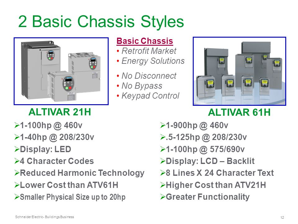 Schneider Electric 12 - Buildings Business Basic Chassis Retrofit Market Energy Solutions No Disconnect No Bypass Keypad Control 2 Basic Chassis Style