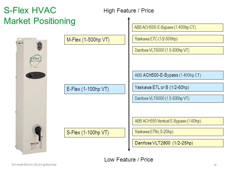 Schneider Electric 18 - Buildings Business S-Flex HVAC Market Positioning Low Feature / Price High Feature / Price M-Flex (1-500hp VT) S-Flex (1-100hp