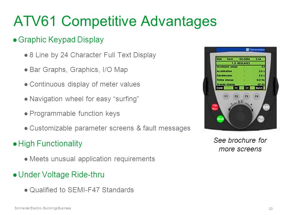 Schneider Electric 23 - Buildings Business ATV61 Competitive Advantages Graphic Keypad Display 8 Line by 24 Character Full Text Display Bar Graphs, Gr