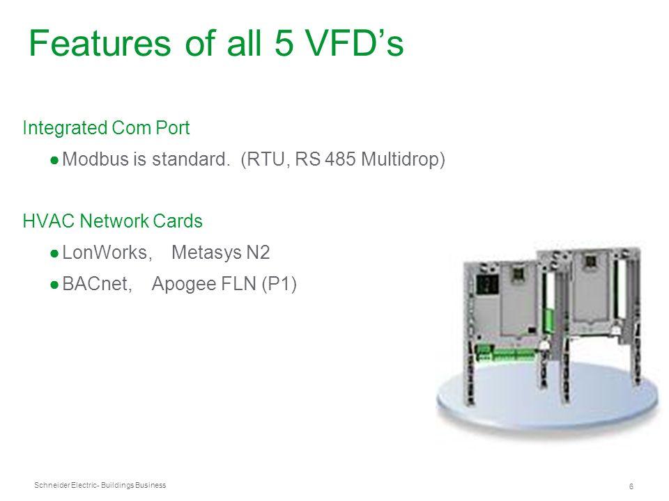 Schneider Electric 6 - Buildings Business Integrated Com Port Modbus is standard. (RTU, RS 485 Multidrop) HVAC Network Cards LonWorks, Metasys N2 BACn