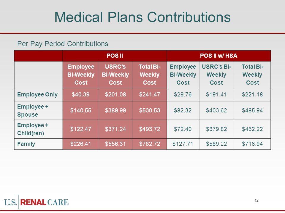 12 Medical Plans Contributions POS IIPOS II w/ HSA Employee Bi-Weekly Cost USRCs Bi-Weekly Cost Total Bi- Weekly Cost Employee Bi-Weekly Cost USRCs Bi