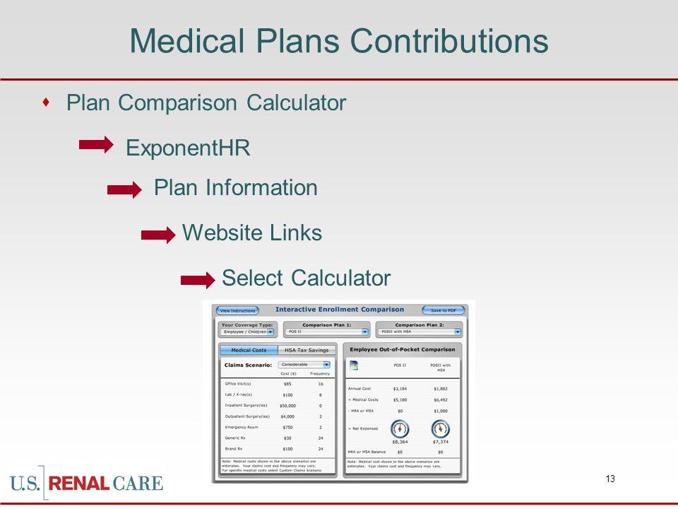 13 Medical Plans Contributions Plan Comparison Calculator ExponentHR Plan Information Website Links Select Calculator