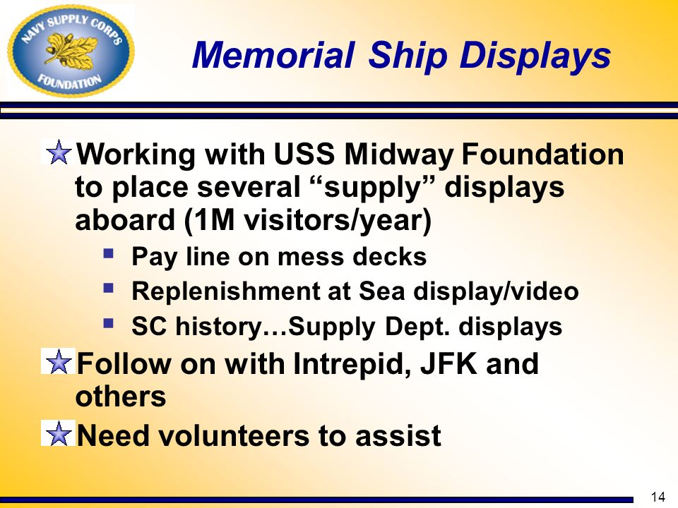 14 Memorial Ship Displays Working with USS Midway Foundation to place several supply displays aboard (1M visitors/year) Pay line on mess decks Repleni