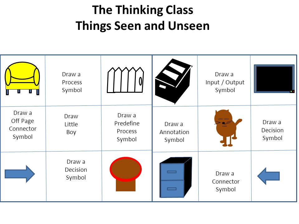 The Thinking Class Things Seen and Unseen Draw a Desktop Computer Draw a Stick Man Draw a Stick Woman Draw Little Girl Draw a Stick Woman With Hair