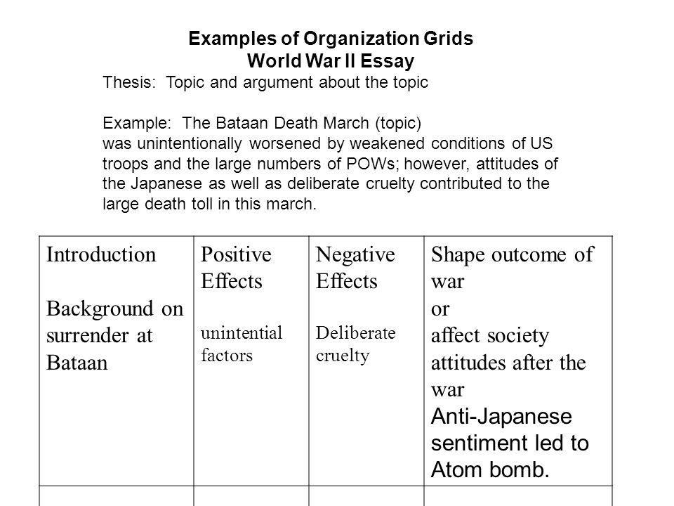 Examples of Organization Grids World War II Essay Thesis: Topic and argument about the topic Example: The Bataan Death March (topic) was unintentional