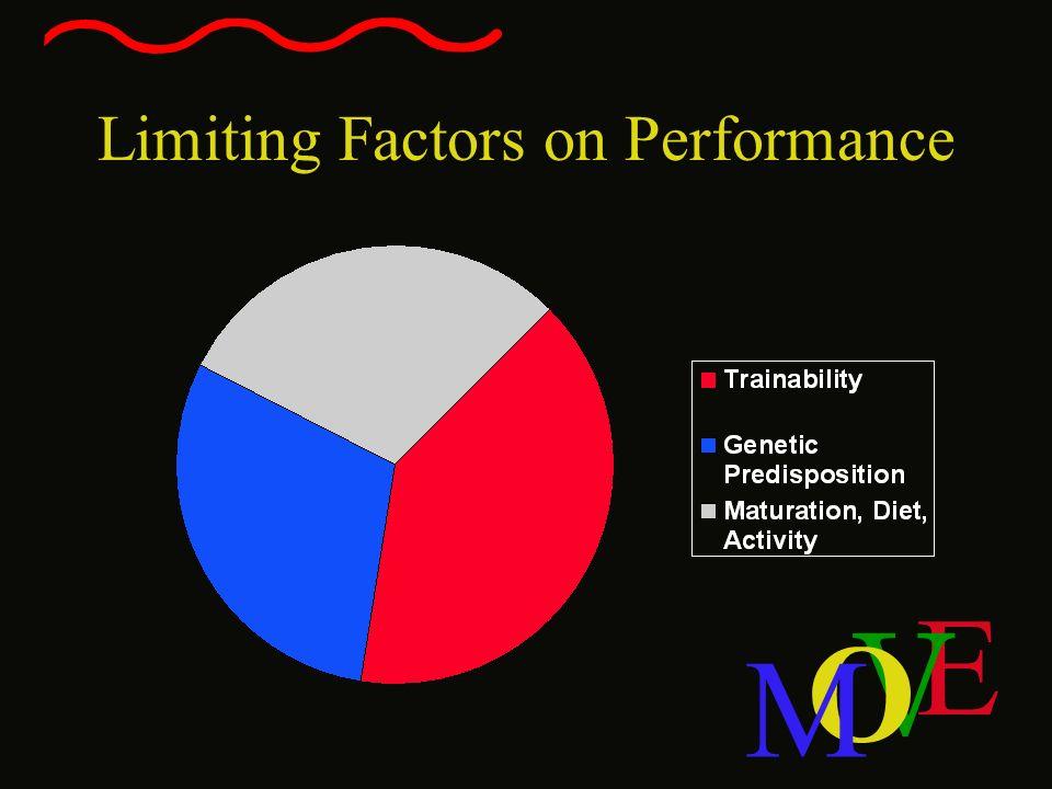 E V O M Limiting Factors on Performance