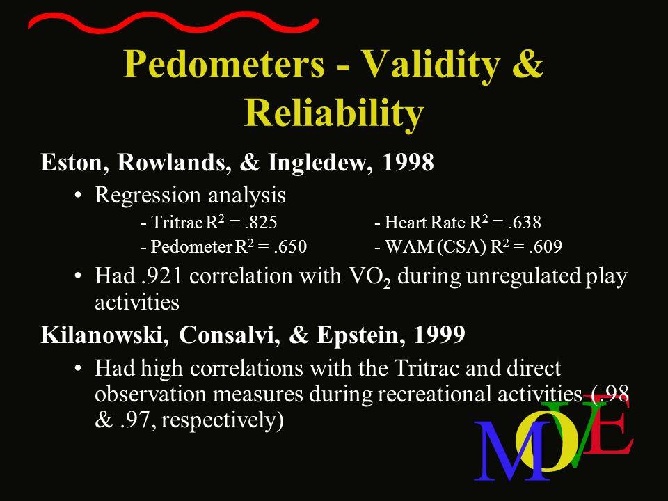 E V O M Pedometers - Validity & Reliability Eston, Rowlands, & Ingledew, 1998 Regression analysis - Tritrac R 2 =.825- Heart Rate R 2 =.638 - Pedomete