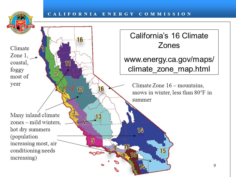 C A L I F O R N I A E N E R G Y C O M M I S S I O N 9 Californias 16 Climate Zones www.energy.ca.gov/maps/ climate_zone_map.html Climate Zone 1, coastal, foggy most of year Climate Zone 16 – mountains, snows in winter, less than 80°F in summer Many inland climate zones – mild winters, hot dry summers (population increasing most, air conditioning needs increasing)