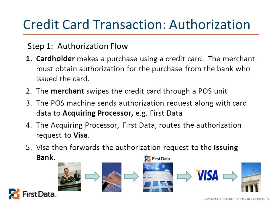 Confidential & Proprietary to First Data Corporation. 6 Step 1: Authorization Flow 1.Cardholder makes a purchase using a credit card. The merchant mus