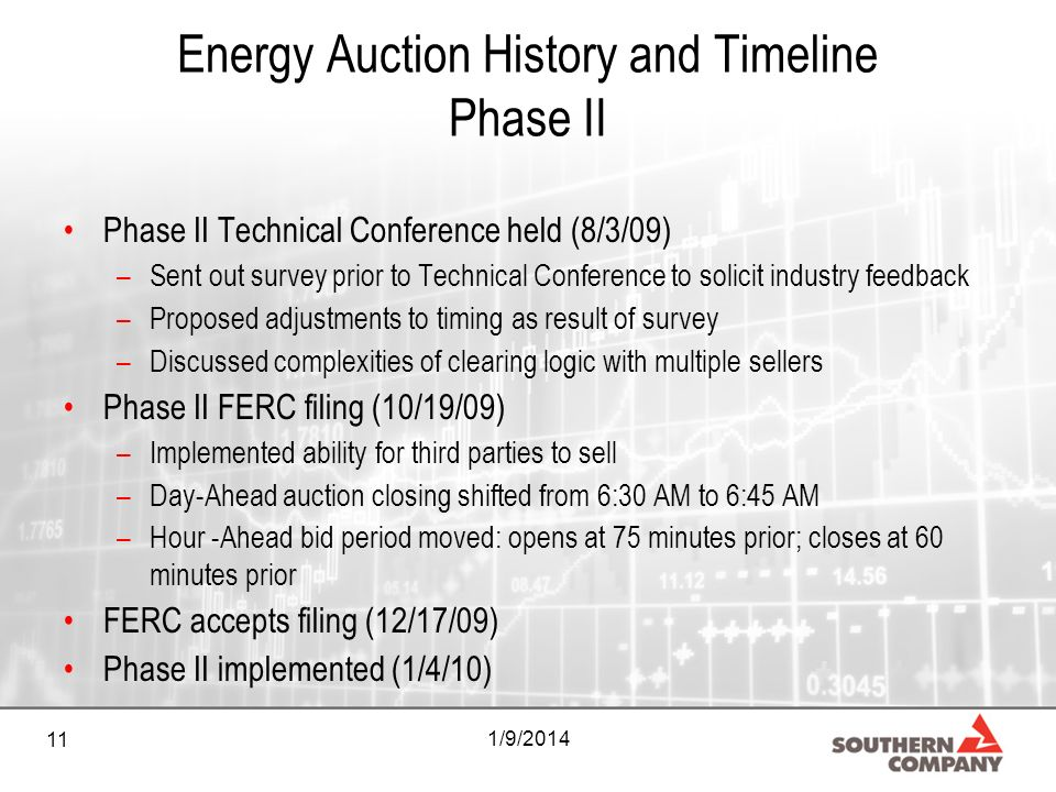 11 1/9/2014 Energy Auction History and Timeline Phase II Phase II Technical Conference held (8/3/09) –Sent out survey prior to Technical Conference to solicit industry feedback –Proposed adjustments to timing as result of survey –Discussed complexities of clearing logic with multiple sellers Phase II FERC filing (10/19/09) –Implemented ability for third parties to sell –Day-Ahead auction closing shifted from 6:30 AM to 6:45 AM –Hour -Ahead bid period moved: opens at 75 minutes prior; closes at 60 minutes prior FERC accepts filing (12/17/09) Phase II implemented (1/4/10)