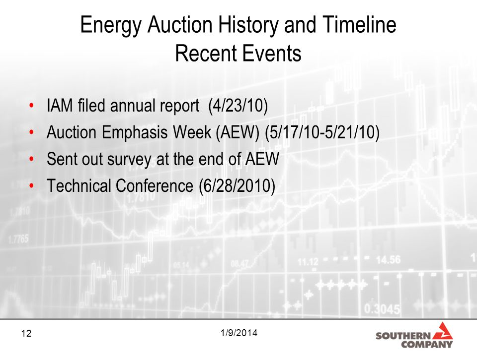 12 1/9/2014 Energy Auction History and Timeline Recent Events IAM filed annual report (4/23/10) Auction Emphasis Week (AEW) (5/17/10-5/21/10) Sent out