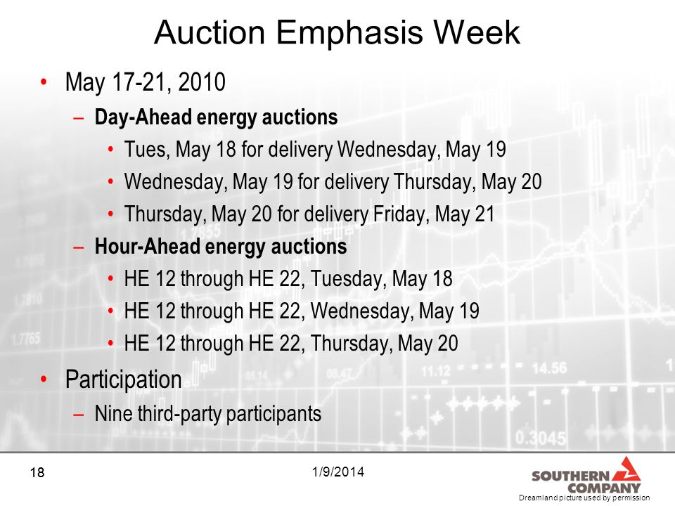 18 1/9/2014 Auction Emphasis Week May 17-21, 2010 – Day-Ahead energy auctions Tues, May 18 for delivery Wednesday, May 19 Wednesday, May 19 for delivery Thursday, May 20 Thursday, May 20 for delivery Friday, May 21 – Hour-Ahead energy auctions HE 12 through HE 22, Tuesday, May 18 HE 12 through HE 22, Wednesday, May 19 HE 12 through HE 22, Thursday, May 20 Participation –Nine third-party participants Dreamland picture used by permission 18
