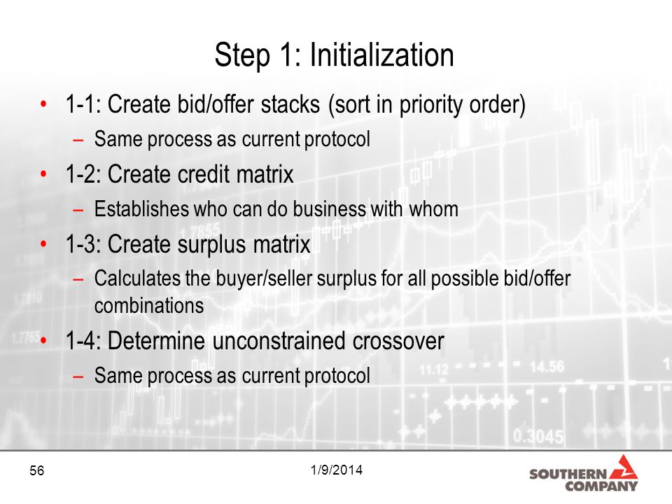 56 1/9/2014 Step 1: Initialization 1-1: Create bid/offer stacks (sort in priority order) –Same process as current protocol 1-2: Create credit matrix –