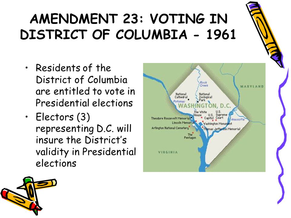 AMENDMENT 23: VOTING IN DISTRICT OF COLUMBIA - 1961 Residents of the District of Columbia are entitled to vote in Presidential elections Electors (3)
