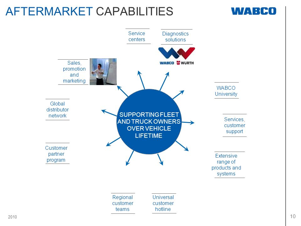 2010 10 AFTERMARKET CAPABILITIES Service centers WABCO University Services, customer support Extensive range of products and systems Universal custome
