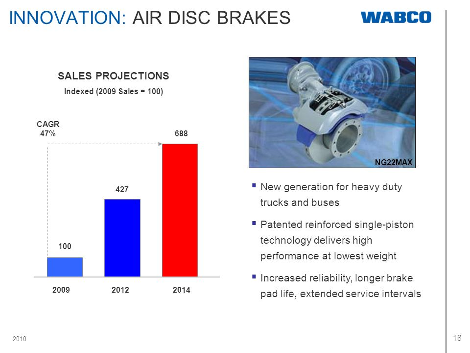 2010 18 INNOVATION: AIR DISC BRAKES SALES PROJECTIONS Indexed (2009 Sales = 100) 2009 2012 2014 CAGR 47% 100 427 688 New generation for heavy duty tru