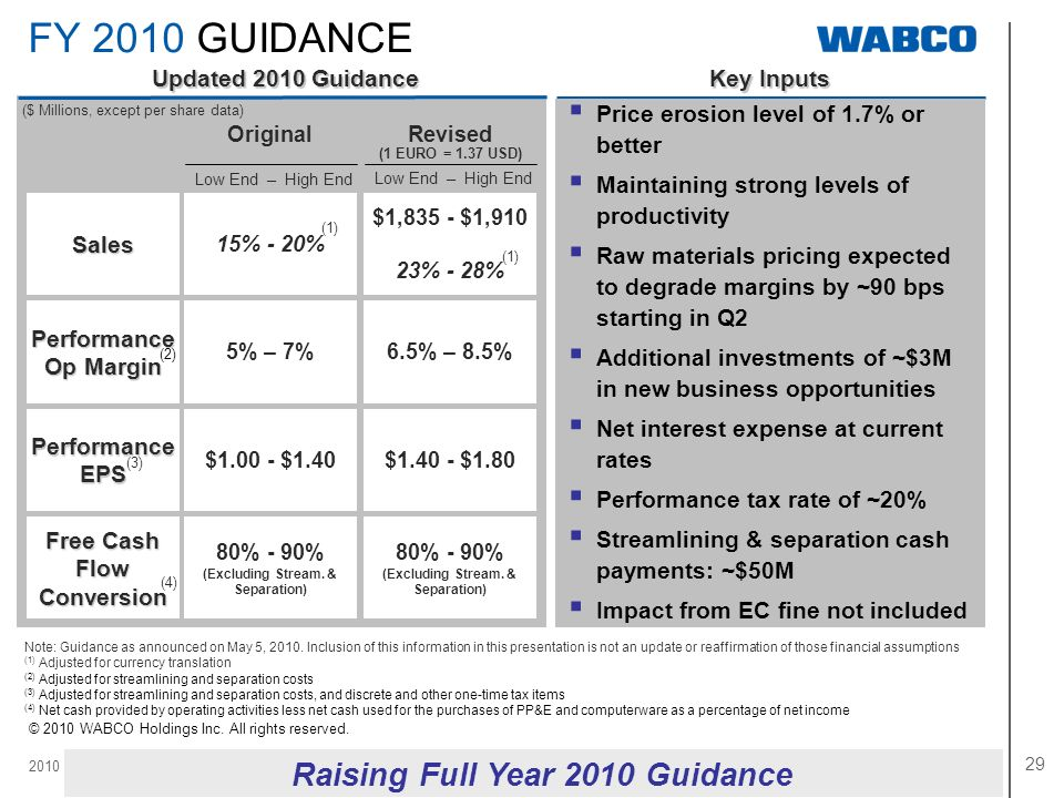 2010 29 Key Inputs Updated 2010 Guidance FY 2010 GUIDANCE Raising Full Year 2010 Guidance Structural Incremental Margin 2010 Incremental Margin Sales