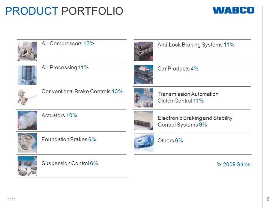 2010 8 Others 6% % 2009 Sales PRODUCT PORTFOLIO Air Compressors 13% Air Processing 11% Conventional Brake Controls 13% Actuators 10% Foundation Brakes