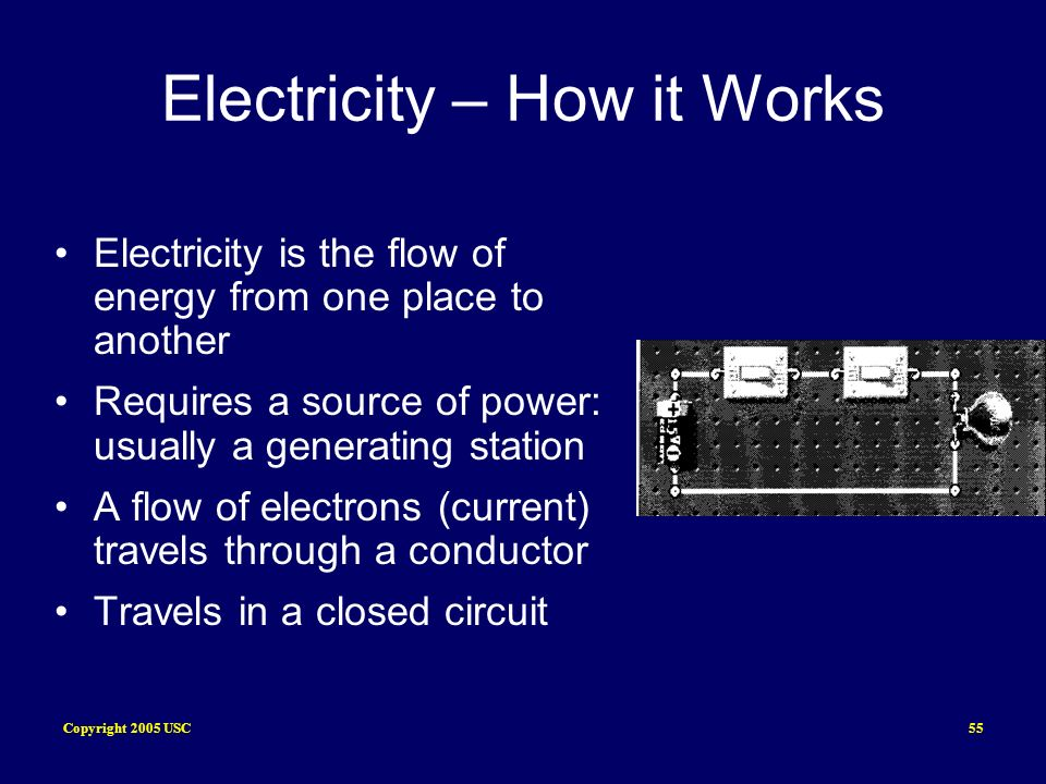 Copyright 2005 USC55 Electricity – How it Works Electricity is the flow of energy from one place to another Requires a source of power: usually a gene
