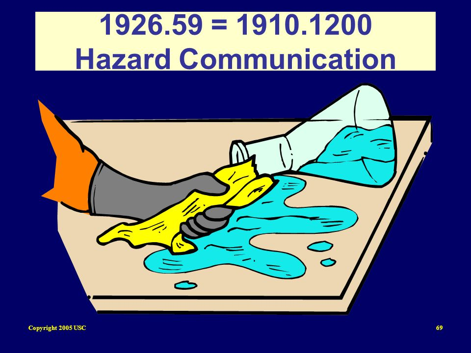 Copyright 2005 USC69 1926.59 = 1910.1200 Hazard Communication