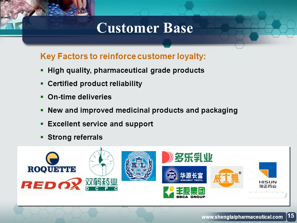 www.shengtaipharmaceutical.com Distribution Channel and Target Market Guangzhou Chengdu Shantou Wuhan Nanning Guilin Nanchang HangZhou Suzhou Shandong Representative offices in 7 provinces, with business in 27 provinces Export to over 60 countries Target Customers Pharmaceutical companies Medical supply companies Medical supply exporters Food and beverage companies Domestic Market 14 Representative Office Chinese Operation Headquarters