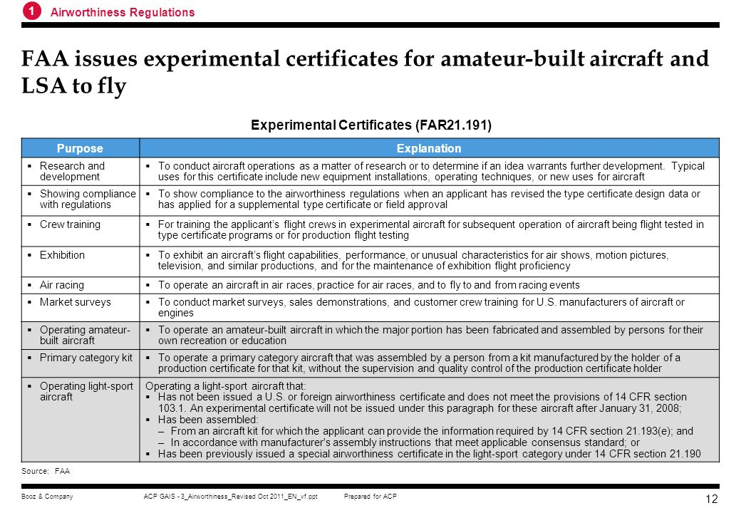 Prepared for ACPACP GAIS - 3_Airworthiness_Revised Oct 2011_EN_vf.pptBooz & Company 11 In the US, FAA has stipulated regulatory requirements for exper
