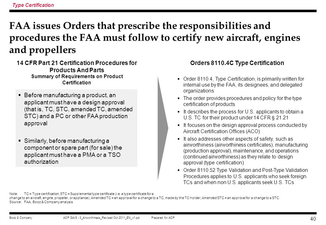 Prepared for ACPACP GAIS - 3_Airworthiness_Revised Oct 2011_EN_vf.pptBooz & Company 39 FAA issues type certification when the design of civil aircraft