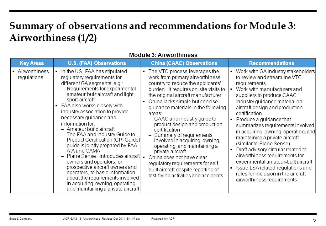 Prepared for ACPACP GAIS - 3_Airworthiness_Revised Oct 2011_EN_vf.pptBooz & Company 4 Airworthiness Module aims to identify opportunities to simplify