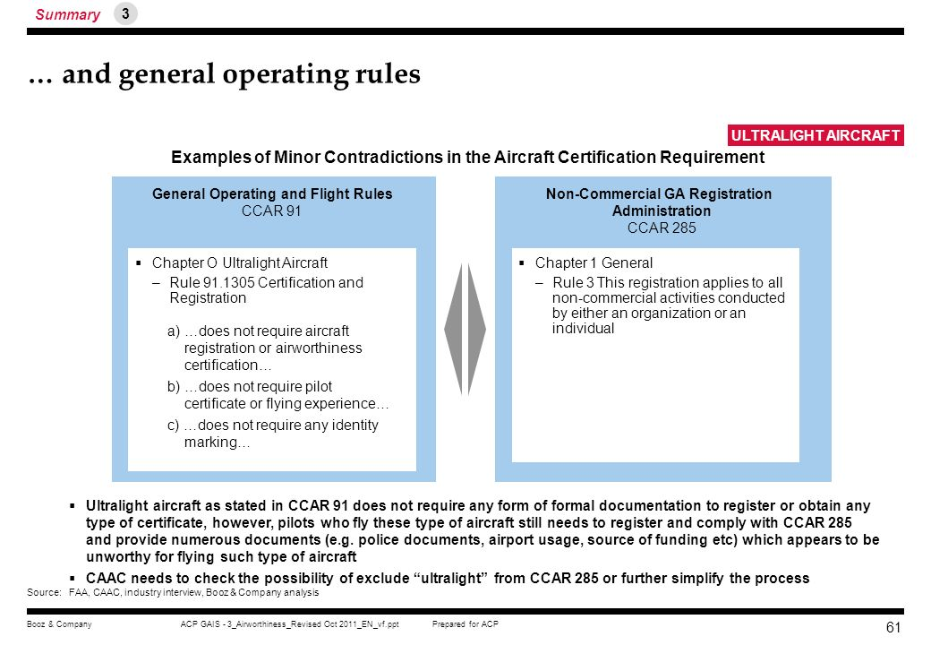 Prepared for ACPACP GAIS - 3_Airworthiness_Revised Oct 2011_EN_vf.pptBooz & Company 60 CCAR 285 requirements also create inconsistency with other airc