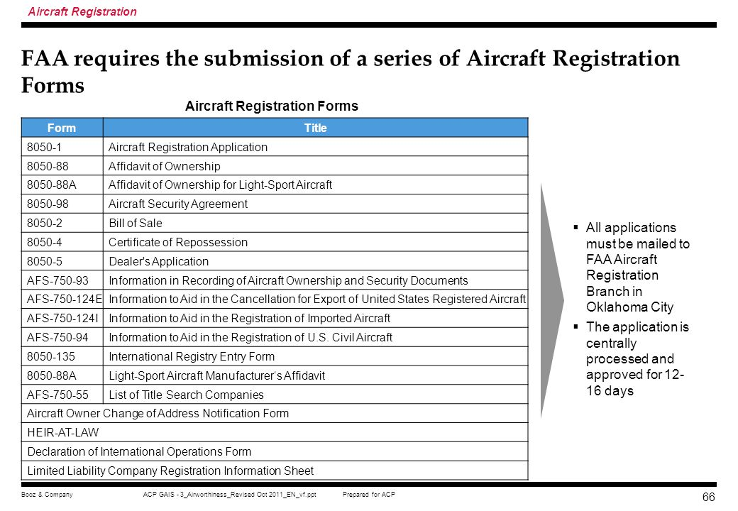 Prepared for ACPACP GAIS - 3_Airworthiness_Revised Oct 2011_EN_vf.pptBooz & Company 65 There is no major gap in aircraft certification related regulat