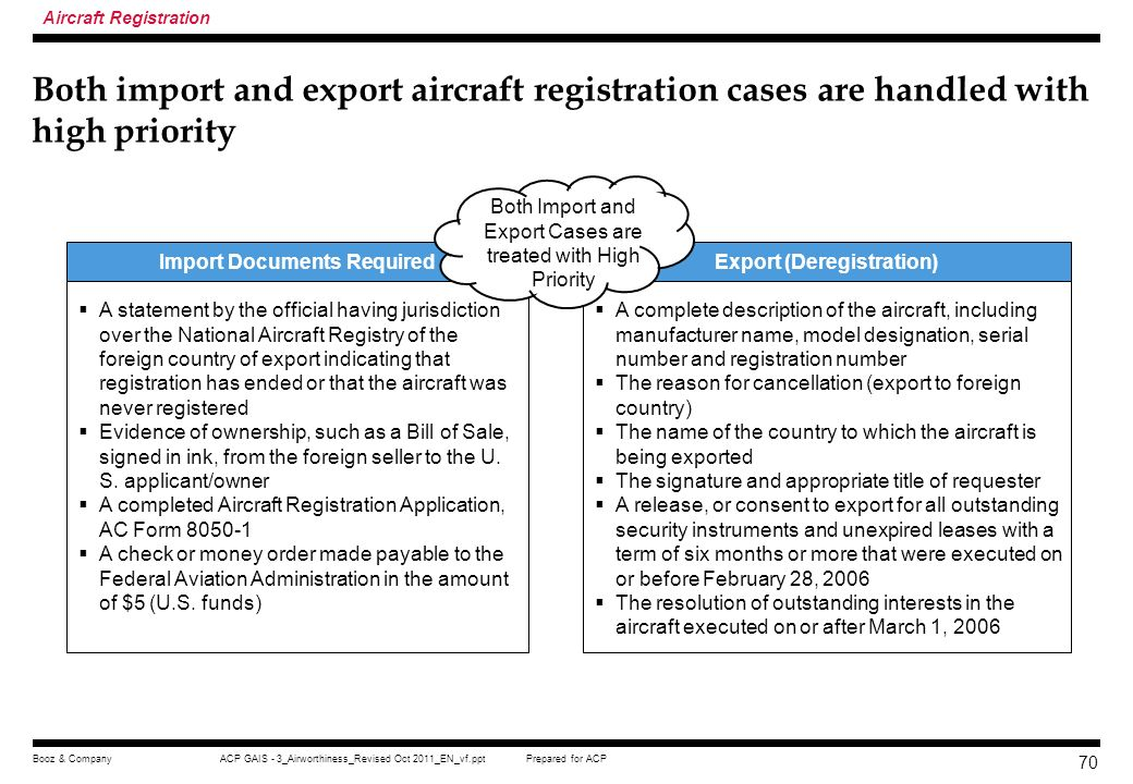 Prepared for ACPACP GAIS - 3_Airworthiness_Revised Oct 2011_EN_vf.pptBooz & Company 69 Executive summary Airworthiness regulations Type and production