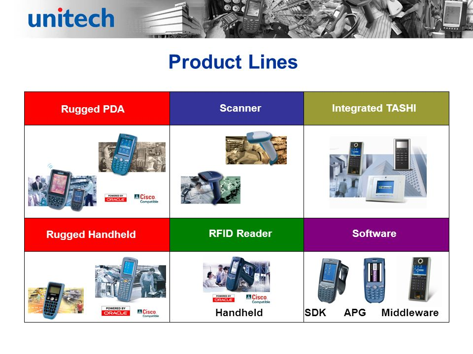 Product Lines Rugged PDA Rugged Handheld RFID Reader Scanner Integrated TASHI Software SDK APG MiddlewareHandheld