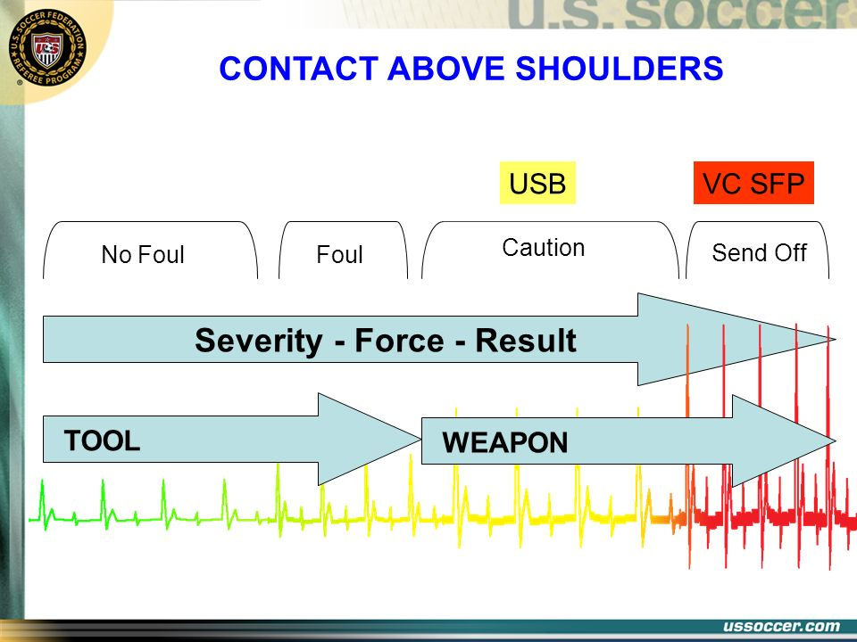 No FoulFoul Caution Send Off CONTACT ABOVE SHOULDERS VC SFPUSB Severity - Force - Result WEAPONTOOL