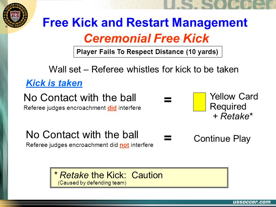 Ceremonial Free Kick Free Kick and Restart Management Player Fails To Respect Distance (10 yards) Continue Play Wall set – Referee whistles for kick t