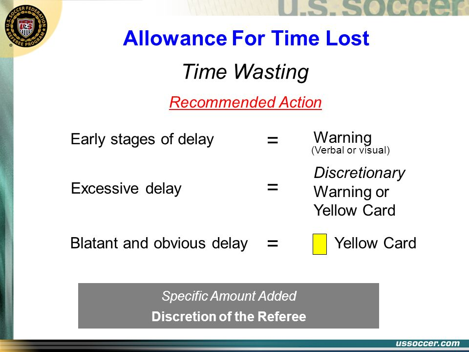 Allowance For Time Lost Time Wasting Specific Amount Added Discretion of the Referee Recommended Action Warning (Verbal or visual) Discretionary Warni