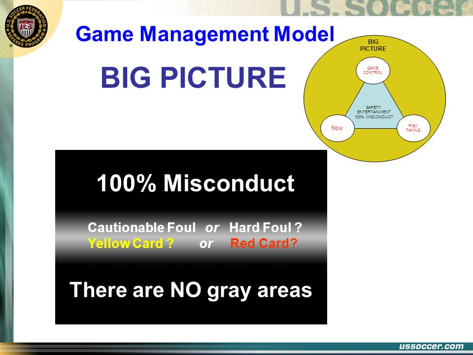 SAFETY ENTERTAINMENT 100% MISCONDUCT BIG PICTURE GAME CONTROL RISK TAKING flow BIG PICTURE 100% Misconduct There are NO gray areas Game Management Mod