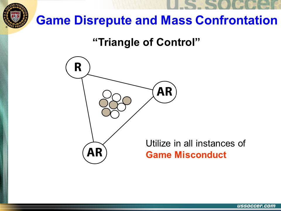 Game Disrepute and Mass Confrontation Triangle of Control Utilize in all instances of Game Misconduct