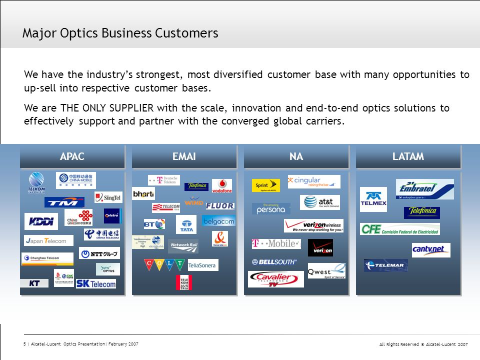 All Rights Reserved © Alcatel-Lucent 2007 5 | Alcatel-Lucent Optics Presentation| February 2007 Major Optics Business Customers We have the industrys strongest, most diversified customer base with many opportunities to up-sell into respective customer bases.