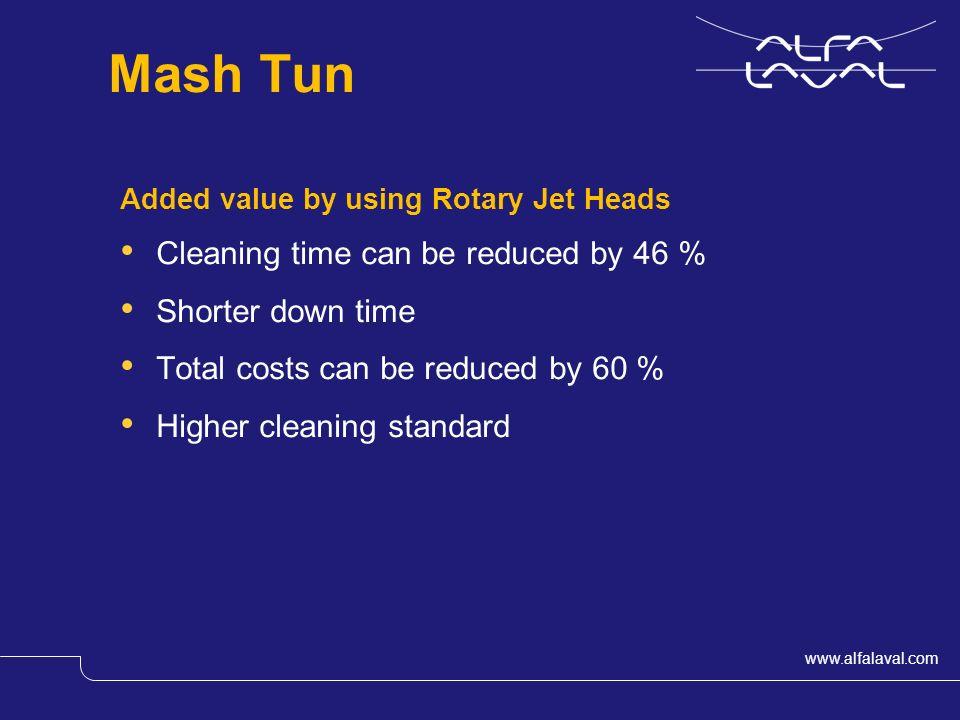 www.alfalaval.com Mash Tun Standard cleaning water rinse 10 Min caustic recirc. 60 Min water rinse 5 Min acid recirculation 20 Min water rinse 5 Min T